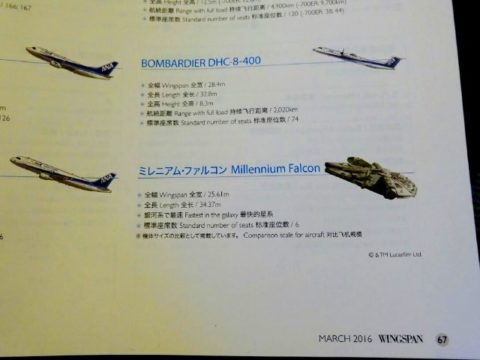ANA機内誌翼の王国ANAグループ航空機案内のミレニアムファルコンのアップ