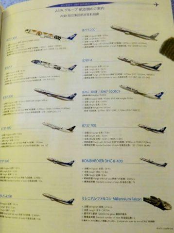 ANAのB767機内誌の全日空所有機一覧ミレニアムファルコン入り