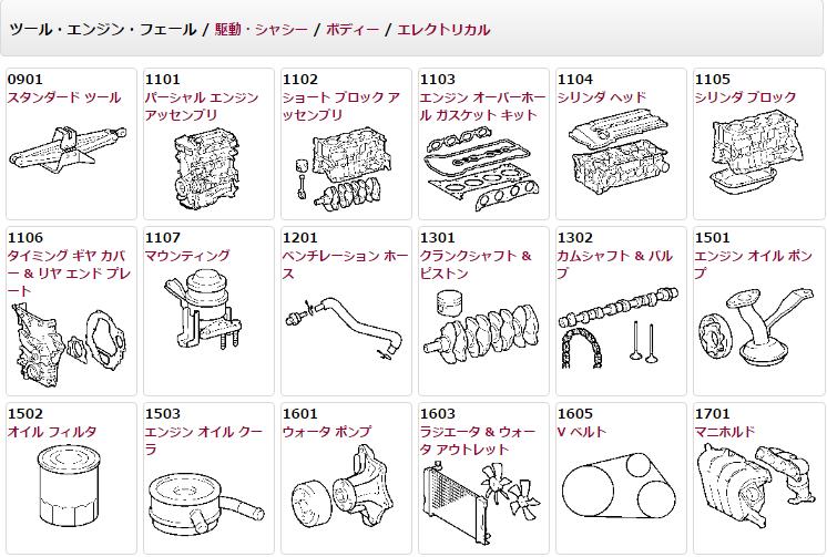 自動車部品検索サイト、パーツファンpartsfanの画面